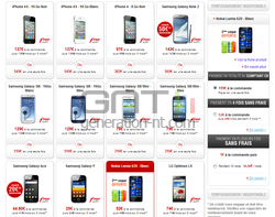 Nokia 620 Free Mobile rupture