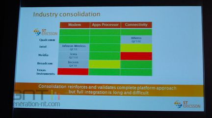 Technodays ST-Ericsson concurrence