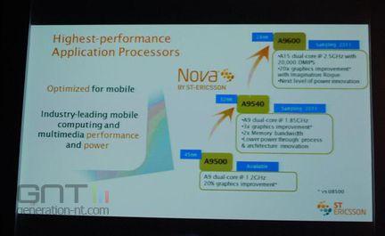 Technodays ST-Ericsson Nova proc