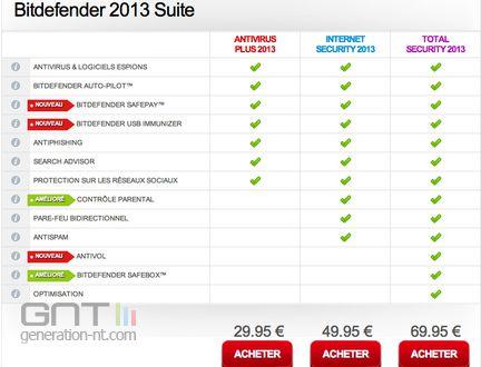Bitdefender_Suite_2013