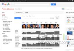 Google Politics 2