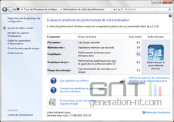 indicperf01