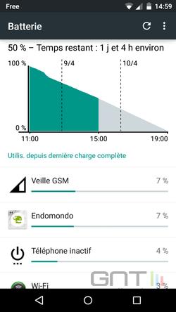 Infos autonomie Android Lollipop (2)