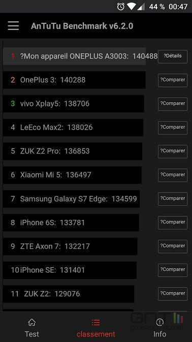 OnePlus 3 AnTuTu