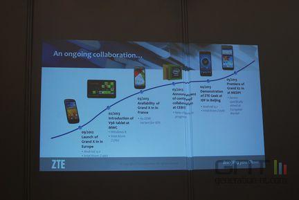 ZTE presentation 01