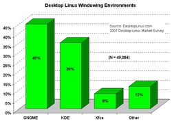 2007 desktops