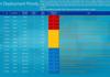 Patch Tuesday : Microsoft corrige IE9 et 34 vulnérabilités