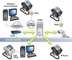 3cx phone system sch