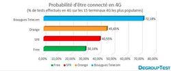 4G France 1