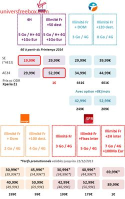 4G virgin Mobile comparatif