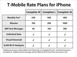 Abonnements iphone t mobile