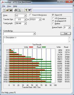 ADATA CH11 test USB3