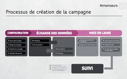 Adcash_crŽation_campagne_annonceurs-GNT