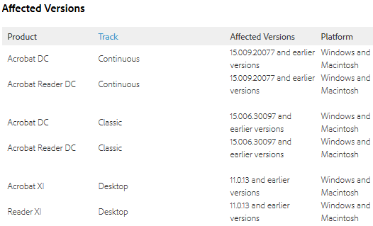 Adobe-produits-vulnerables