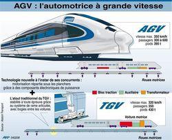 AGV 1