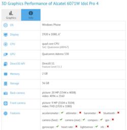 Alcatel Ido Pro 4