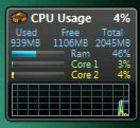Gadget All CPU meter