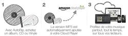 Amazon-fr-musique-autorip