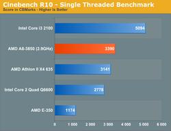 AMD A8-3850 test 1