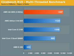 AMD A8-3850 test 2