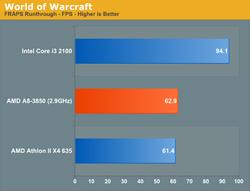 AMD A8-3850 test 3