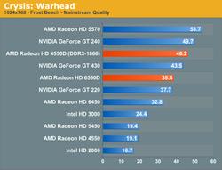 AMD A8-3850 test 5