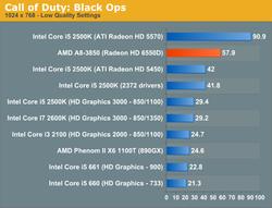 AMD A8-3850 test 6