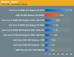 AMD A8-3850 test 7