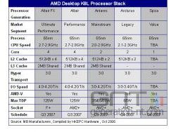 Amd architecture k8l small