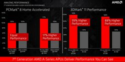 AMD Bristol Ridge