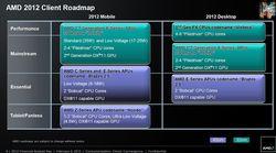 AMD CPU (3)