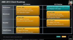 AMD CPU (4)