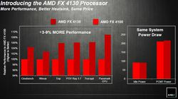 AMD FX-4130 performances