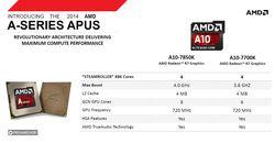 AMD Kaveri 2014