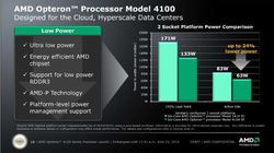 AMD Opteron 4000 02