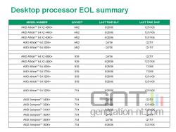 Amd processeurs fin vie 2006 small
