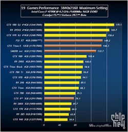 AMD R9 390X Nvidia GeForce GTX Titan X (1)