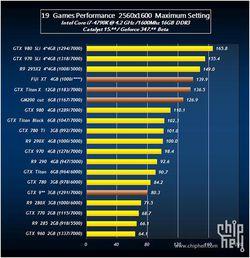 AMD R9 390X Nvidia GeForce GTX Titan X (2)