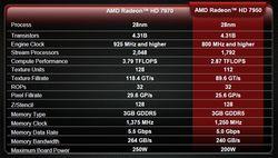 AMD Radeao 7950 (1)