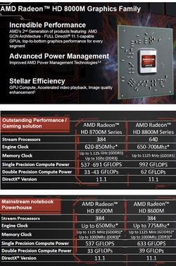 AMD Radeon HD 8000M Solar System