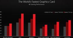 AMD Radeon Pro Duo bench