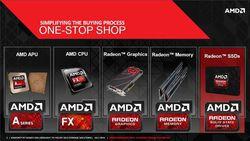 AMD Radeon R7 SSD 2