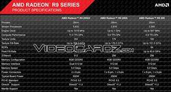 AMD Radeon R9 295 X2 3