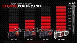 AMD Radeon R9 295 X2 4