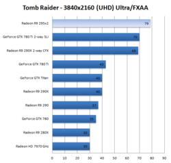 AMD Radeon R9 295X2 2