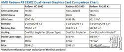 AMD Radeon R9 295X2 3