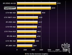 AMD Radeon R9 390X (1)