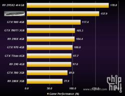 AMD Radeon R9 390X (2)