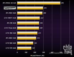 AMD Radeon R9 390X (3)