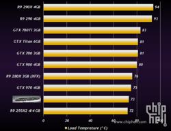 AMD Radeon R9 390X (4)